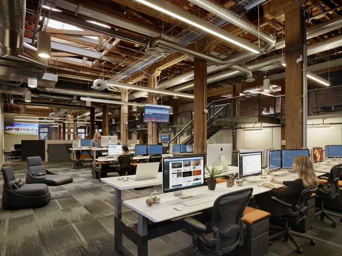 Weebly San Francisco Office Design